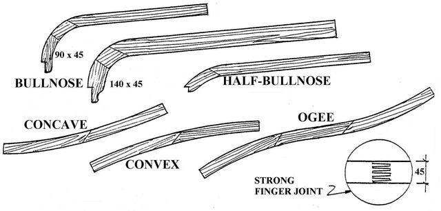 Curved Verandah Rafters