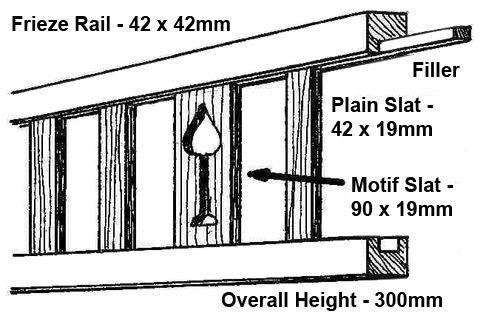 Frieze Construction Overview